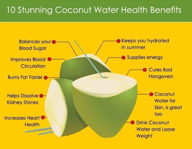 benefit of coconut water