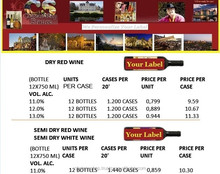 Spanish Red & White Wines VERY LOW PRICES STARTS AT 0.79 EURO/BOT EXW