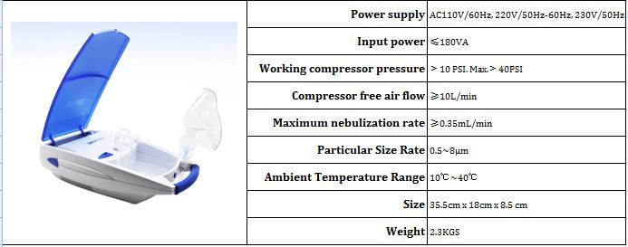 lincare nebulizer machine