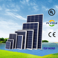 Hot sell Mono and Poly 5W to 320W solar panel price with ISO,TUV,UL,CE&CSA