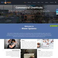 Joomla Website Design as Per Nature Of Business