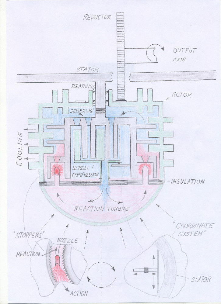 Rotary Stirling Engine Plan