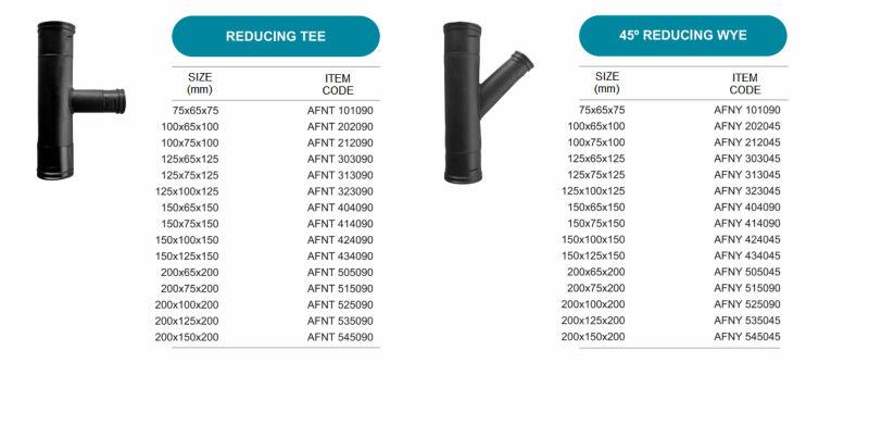 Poroso corrugado perforado hdpe tubo de drenaje de 200 mm for Tubo corrugado rojo precio