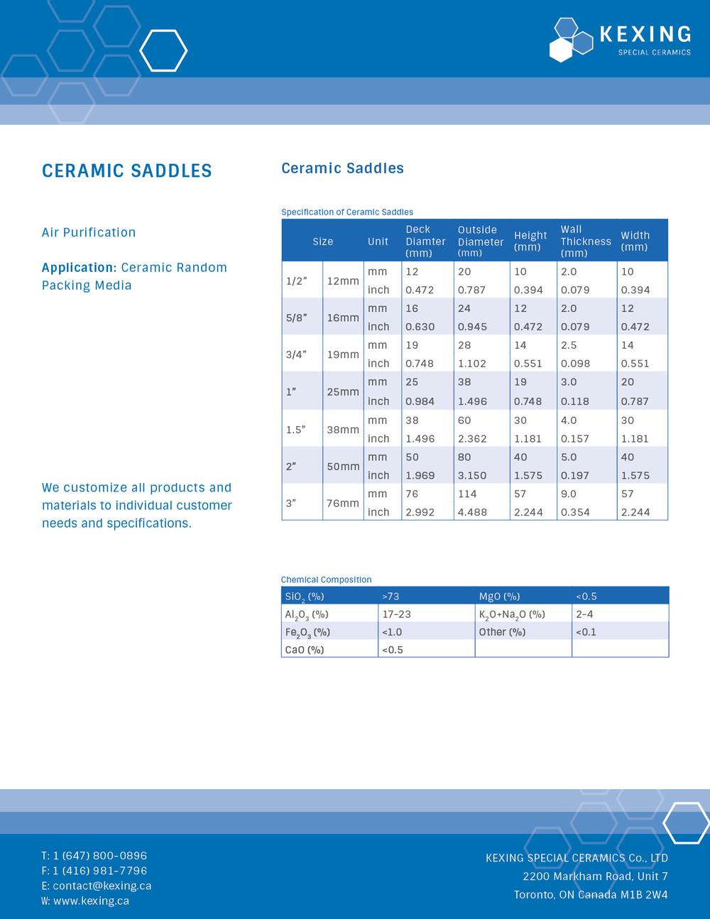 Ceramic Saddles.jpg