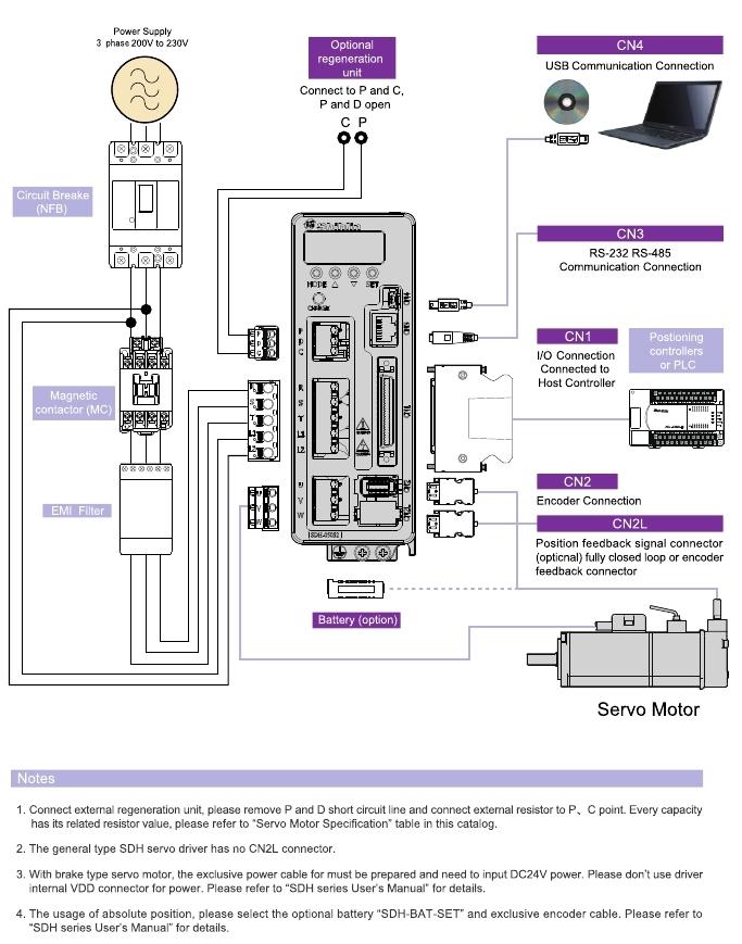 220 230v 100w Servo Motor Industrial Electric Servo