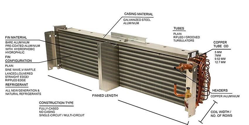 Теплообменник конденсатор материал теплообменник пластинчатый tranter gx 42*145