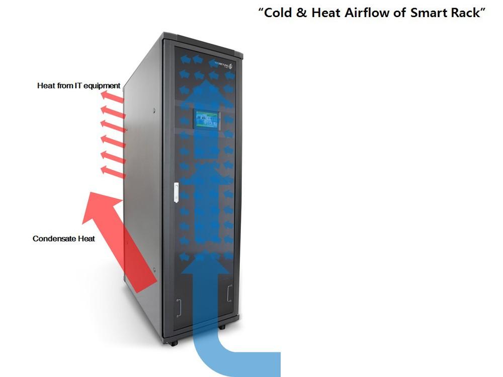 Completamente fechado auto temperatura regulamentado servidor gabinete