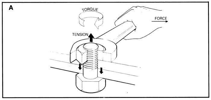 What is Torque Value For Terminal Block
