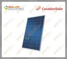 Canadian Solar Panel