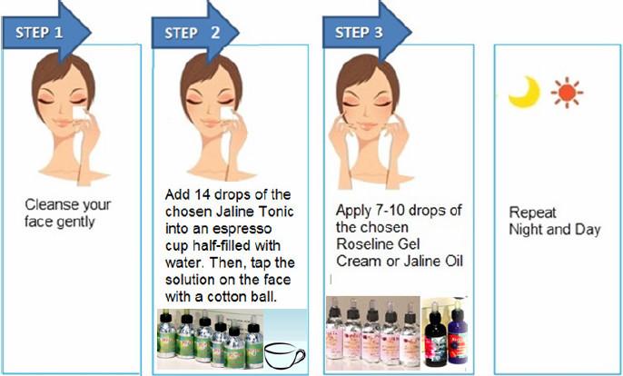Italian Beauty Cosmetics for Oxygen facials & body treatments and homecare
