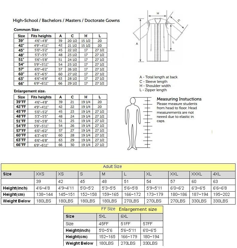 Gown size.jpg
