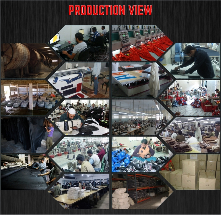 Production View