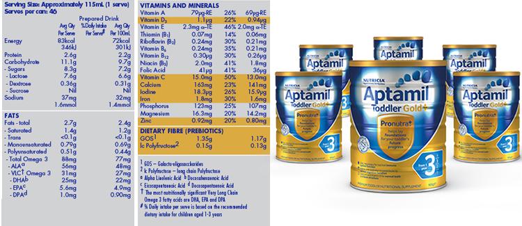 Gold+ 3 Toddler Nutritional Supplement specification.jpg