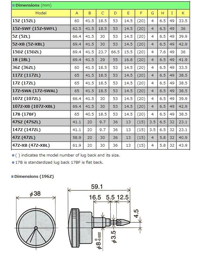 Dial gauge-9.jpg