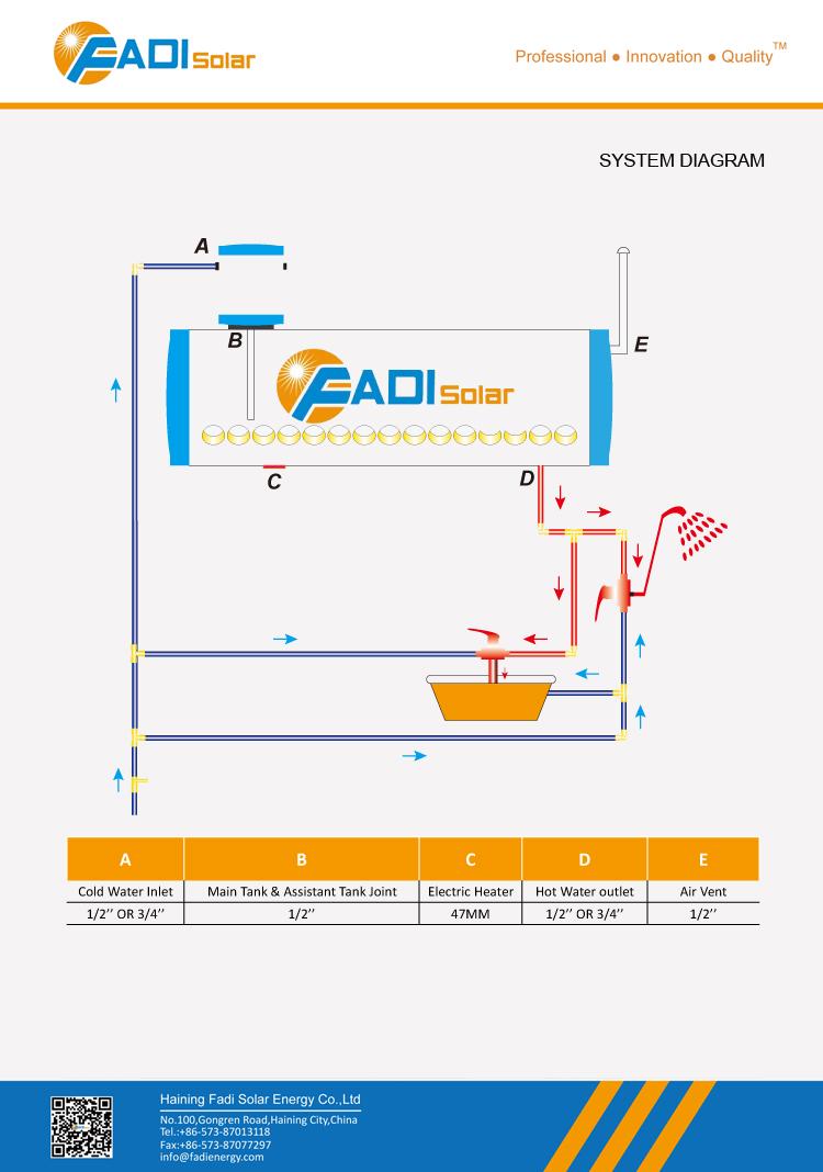system diagram 5l.jpg